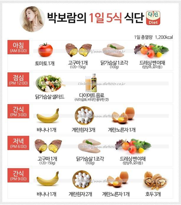 박보람 식단표 (32kg 감량)