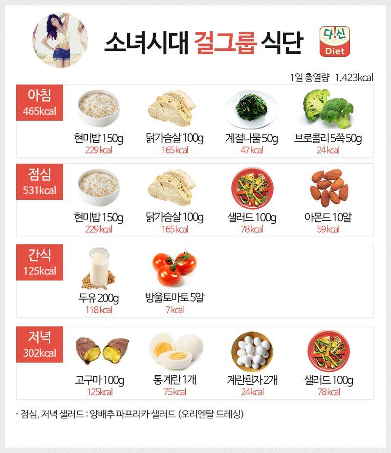 소녀시대 식단표 (다이어트 유지 식단)