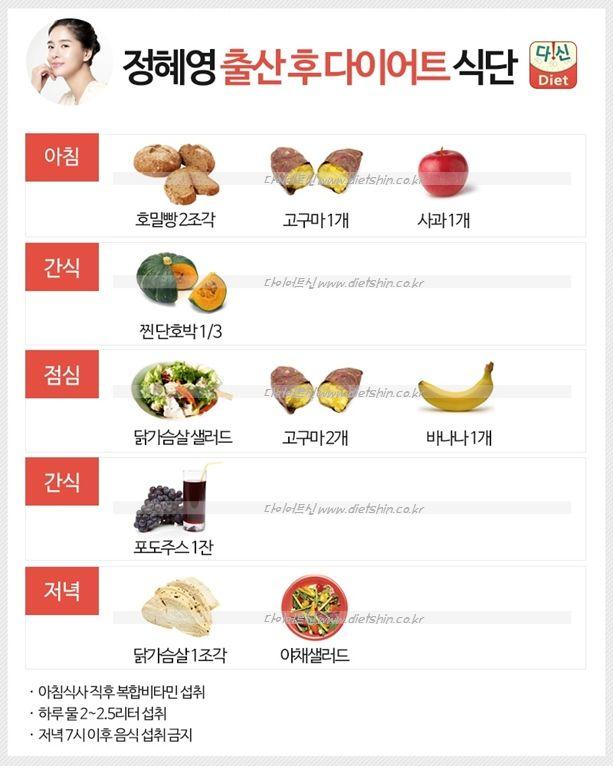 정혜영 식단표 (출산 후 다이어트)