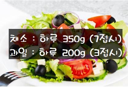 똑똑하게 먹자! 식품종류별 `하루 섭취 권장량`