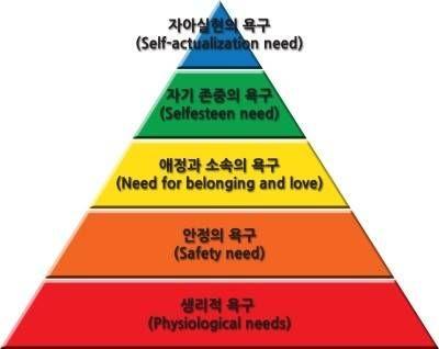 6. 다이어트는 실패하는 것이 정상이다.