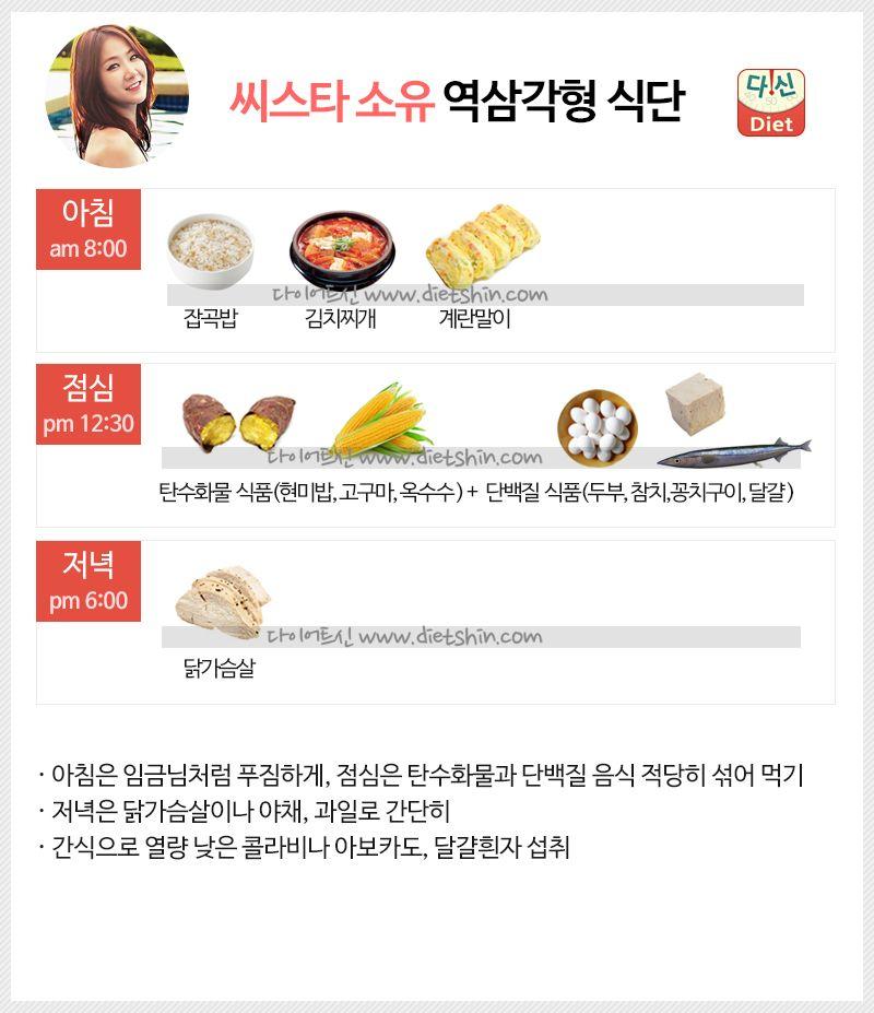 베이글몸매 씨스타 소유 식단표 (역삼각형 식단)