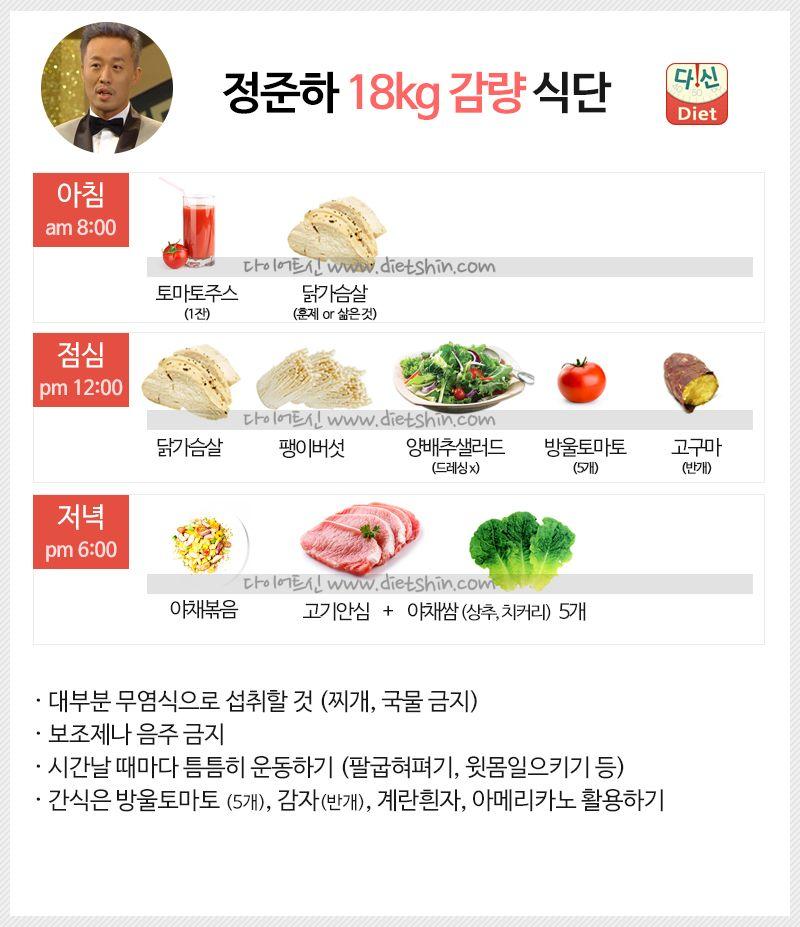 정준하 식단표 (18kg 감량)