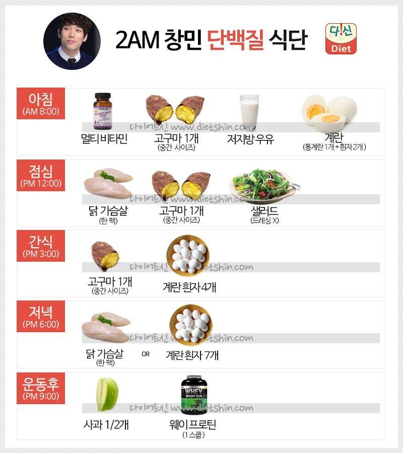 2AM 창민 식단표 (고단백질 식단)