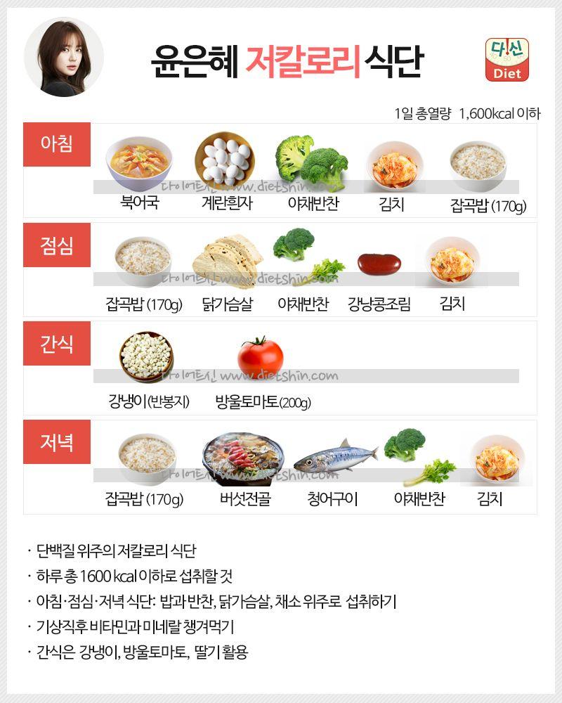 윤은혜 식단표 (저칼로리 식단)